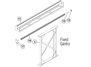 Fixed Gantry Parts